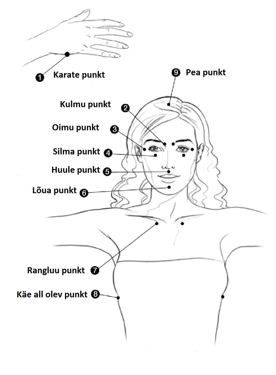 Похудеть Методом Простукивания. Топ-20 лучших аффирмаций для женщин с техникой простукивания!